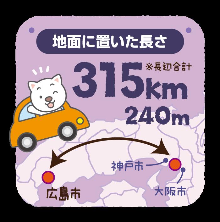 地面に置いた長さ 315km240m